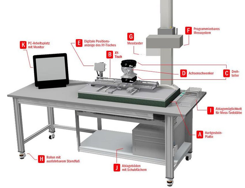 Modulare Werkbank mit Messtisch für Oberflächen-, Kontur- und Rauheitsmessung