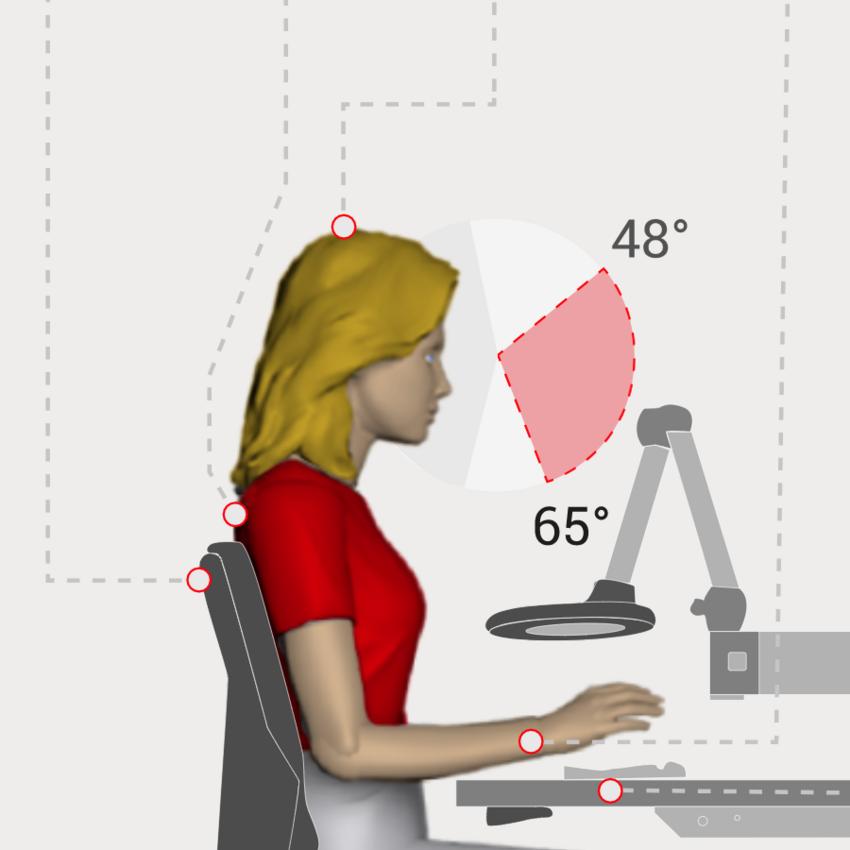 Infografik ergonomischer Arbeitsplatz