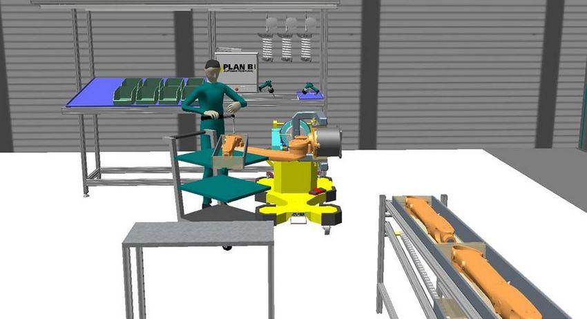 3D Software zur Visualisierung von Arbeitsvorgängen